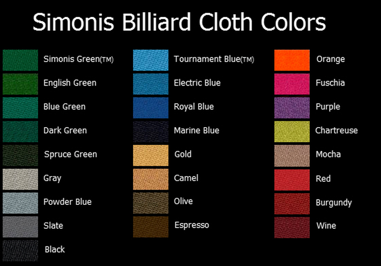 Simonis Worsted Pool Table Cloth